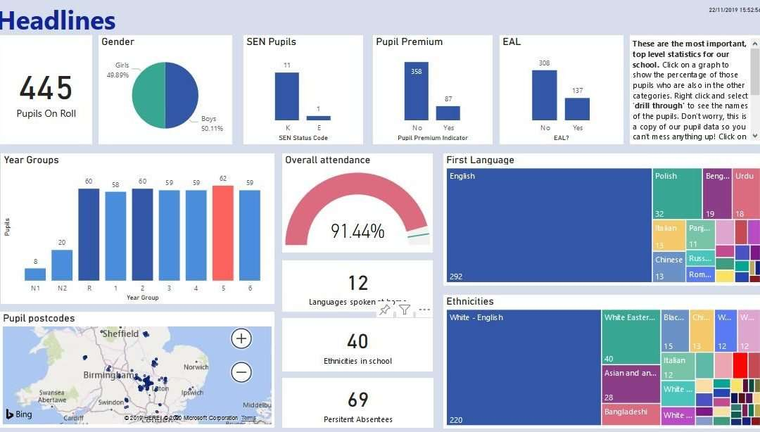 Power BI dashboards for SIMS